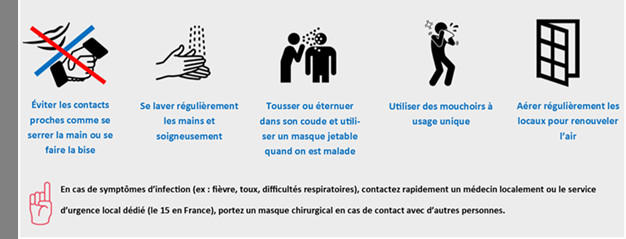 Mesures de protection relatives à la crise sanitaire Covid19