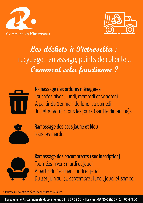 Ramassage des déchets, encombrants, recyclage : tout savoir sur les déchets à Pietrosella