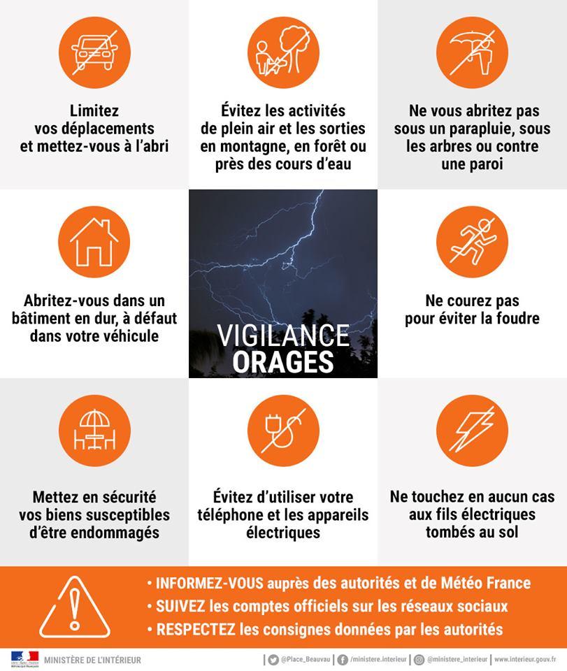 """La Corse du Sud placée en vigilance orange """"pluies-inondations et orages"""" le 15 juillet 2019"""