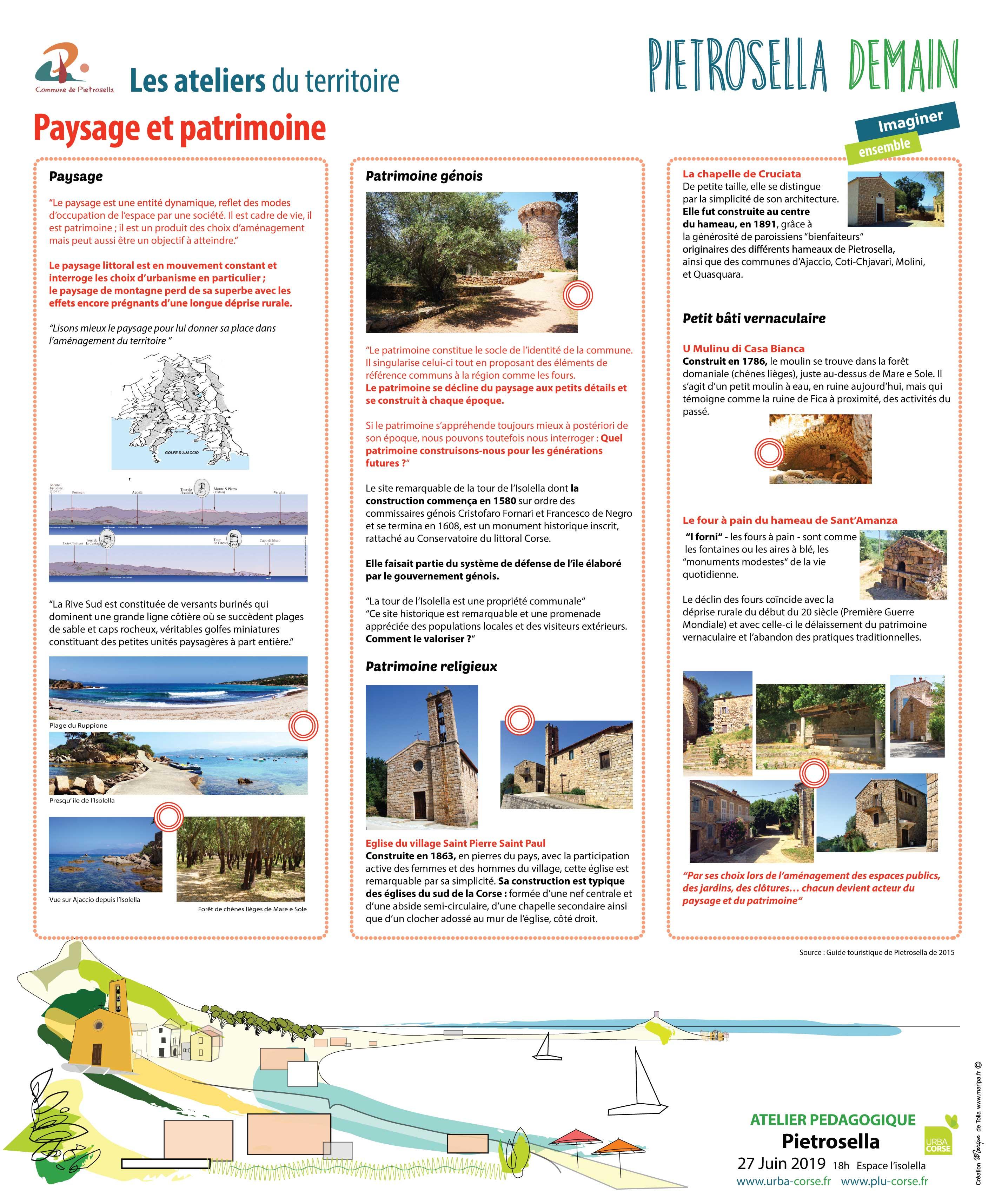Profil de la commune - Pietrosella en chiffres