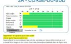 La Corse-Du-Sud en vigilance jaune vent violent et vagues-submersives ce lundi 14 janvier
